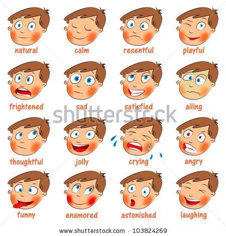 facial expressions innate