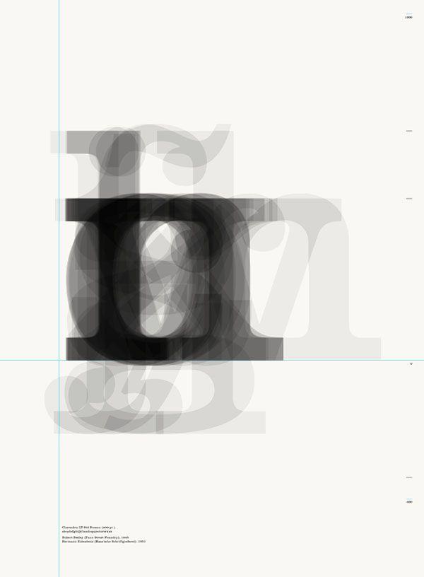 Archetypes - Typographic Poster Design