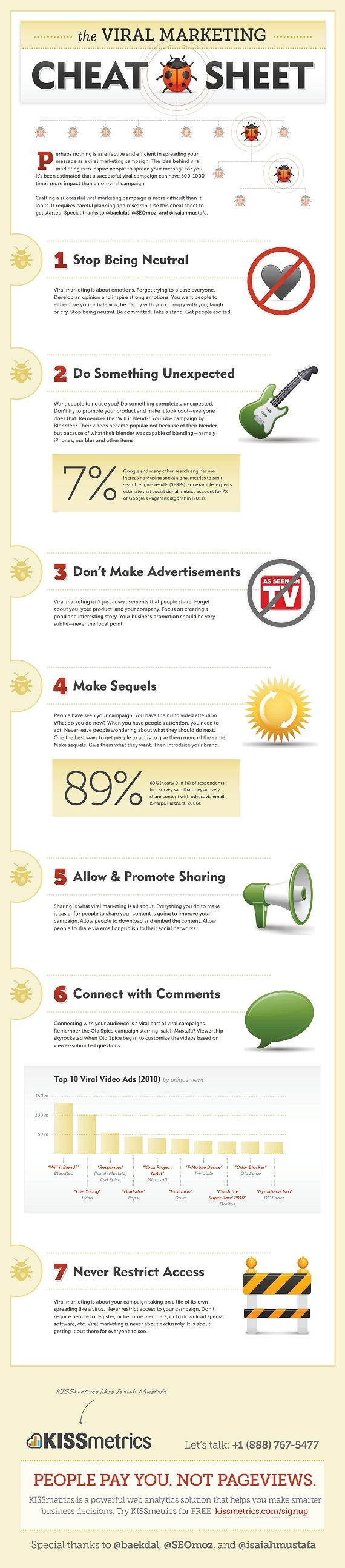 How to create a viral marketing campaign [infographic] - Great Infographic by KISSmetrics! #2 & #7 are my favorites
