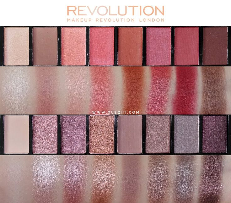 Makeup Revolution New-Trals vs Neutrals Palette Review and Swatches