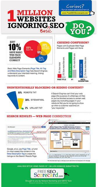 9 best IT Audit images on Pinterest Infographics, Business - audit templates free