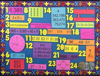 <3 mountain math. i think it's a necessary bulletin board in the classroom. Example of Mountain Math Bulletin Board