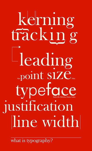 This is a helpful guide to easily remember what each of these words mean when you're working with all things text. This is a super effective use of design.