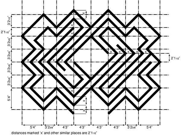 Labyrinth - Dimensions