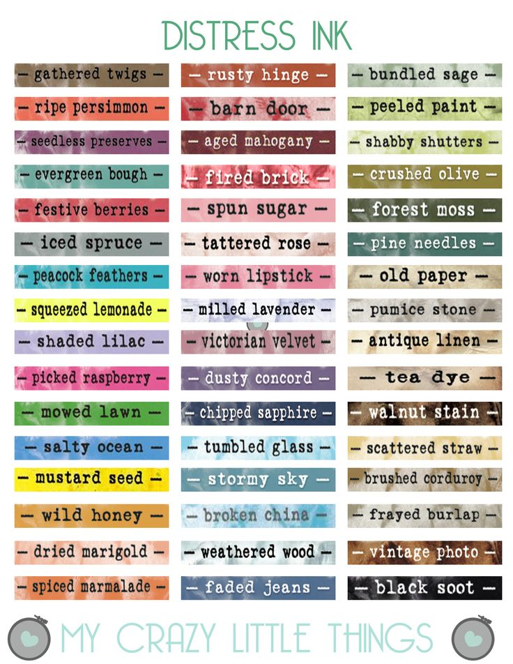 Etiquetas tintas distress ink