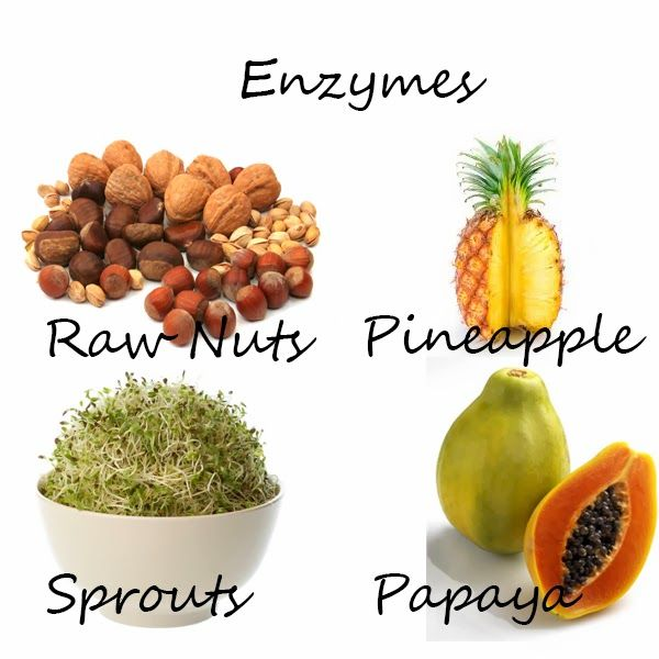 Enzymes rich foods | Healthy living | Pinterest