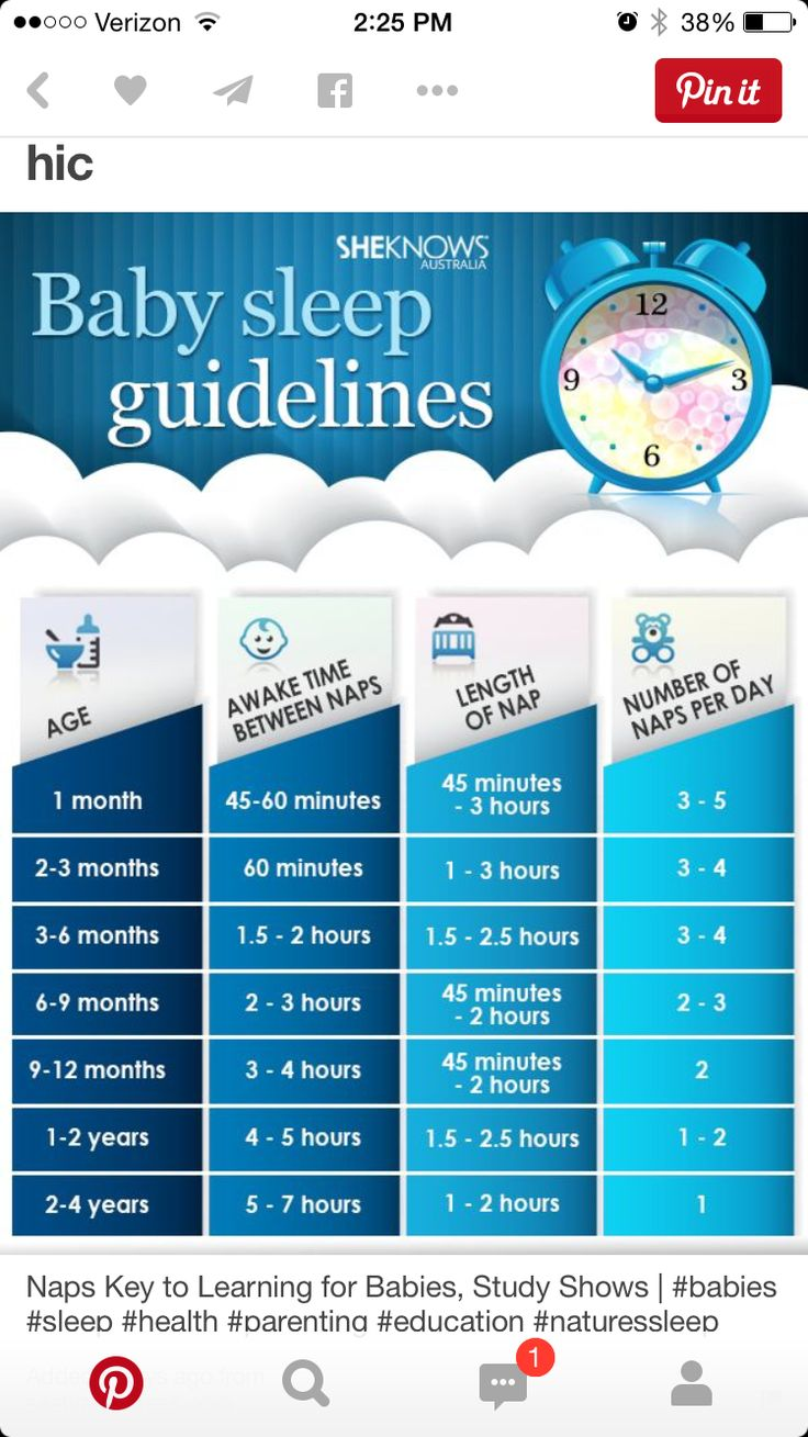 Best 20 Sleep Schedule Ideas On Pinterest Baby Health