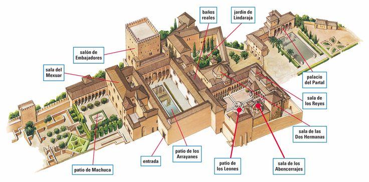 Spain. Granada.La Alhambra III.Los Palacios Nazaríes