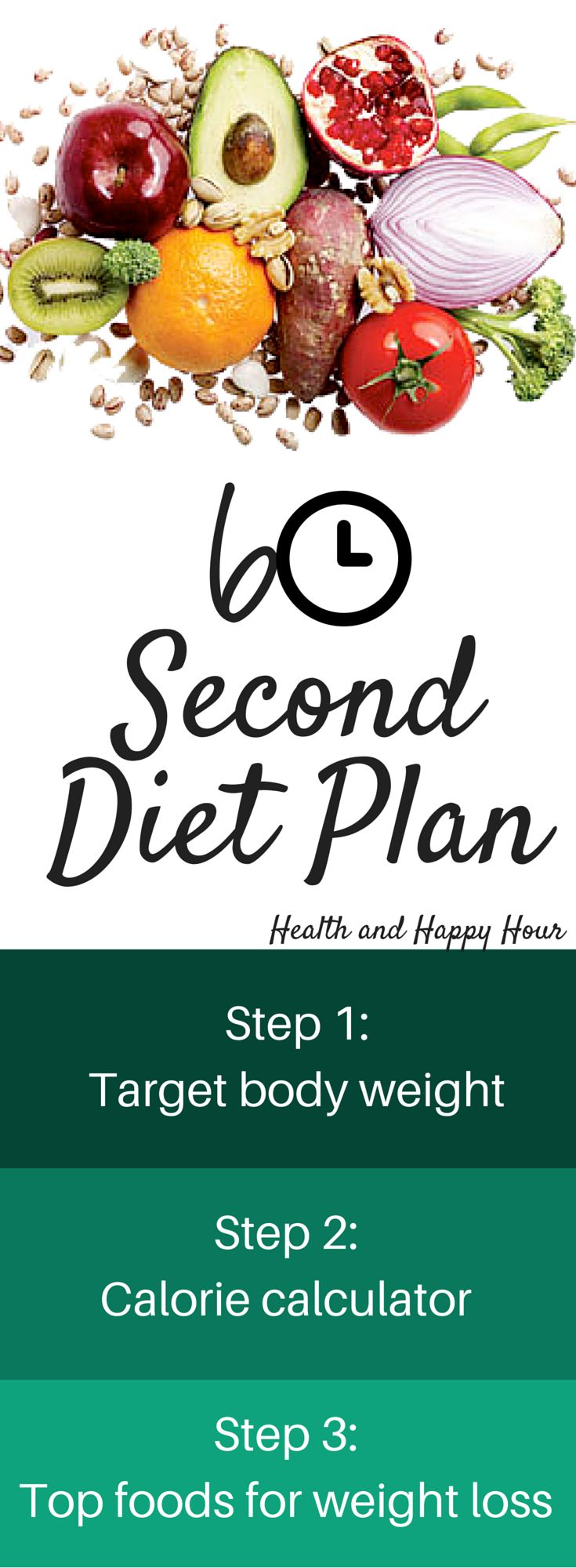 60 step diet plan for women to help you lose weight quick. This clean eating diet plan will help you maximize your weightloss by counting your calories and eating healthy foods while not making major sacrifices. http://healthandhappyhour.com/60-second-diet-plan-for-fast-weight-loss-for-women/