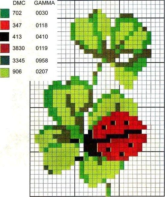 Lady bug cross stitch chart:
