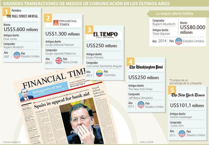 FT, la segunda venta de periódicos más costosa de la última década