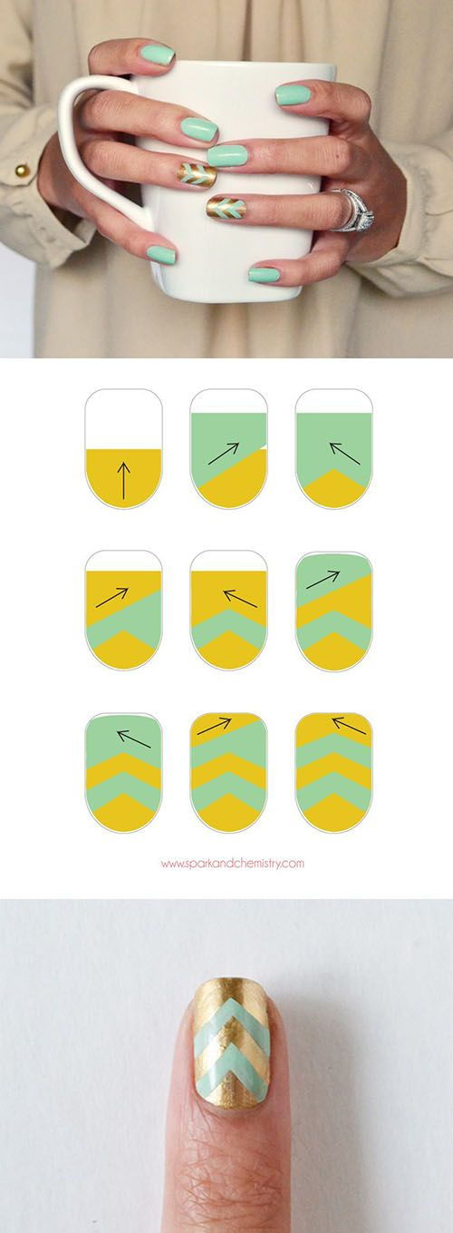 Create gold and mint chevron nails