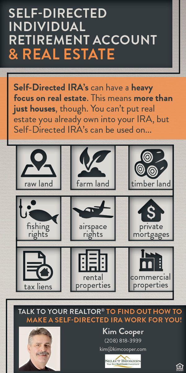 Self-Directed Individual Retirement Account and Real Estate. Kim Cooper, Select Brokers LLC
