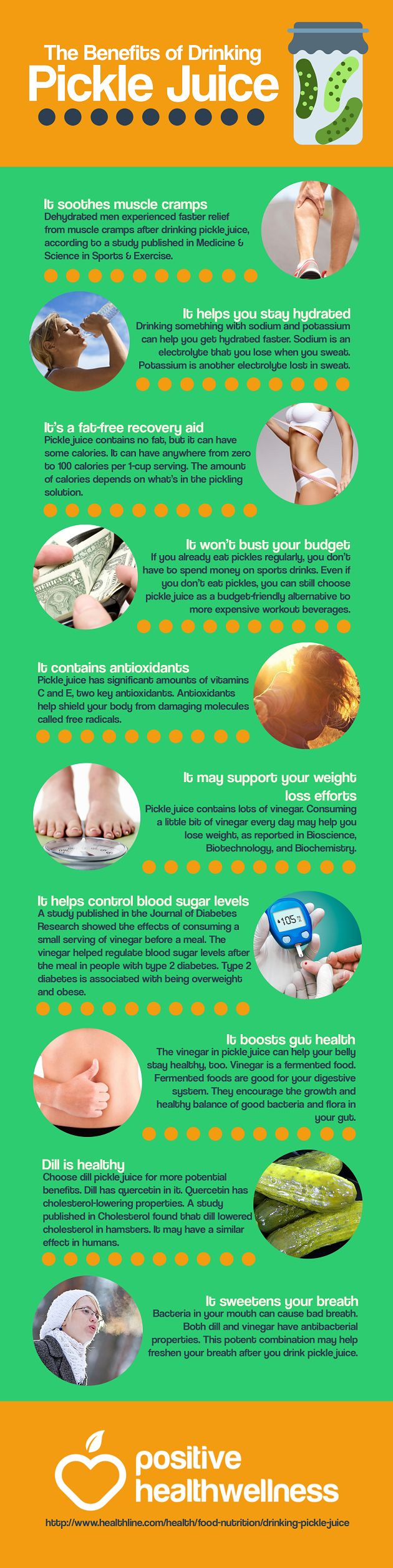 The Benefits of Drinking Pickle Juice – Positive Health Wellness Infographic