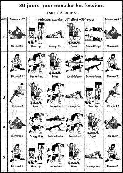 Fesses musclées | Exercices pour muscler les fessiers