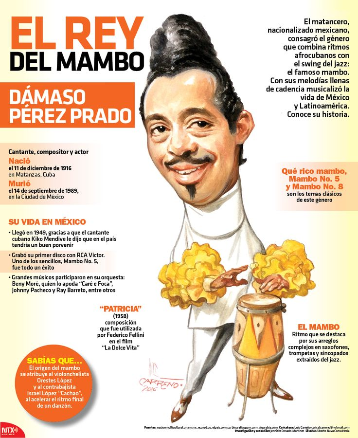 """#HoyRecordamosA Dámaso Pérez Prado, mejor conocido como el """"Rey del Mambo""""; descubre su trayectoria en la #Infographic"""