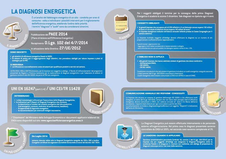 Scheda_Diagnosi-Energetica_Pagina_2-3.jpg (1590×1124)