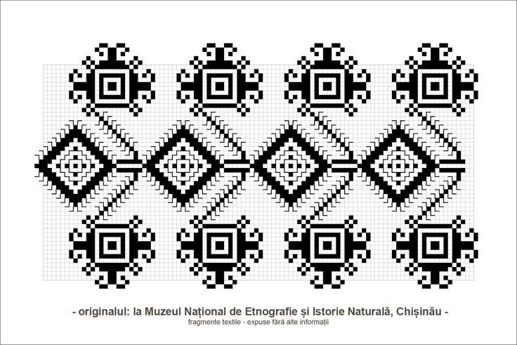 BASARABIA+-+muzeu+-+13.jpg 1,600×1,068 pixels