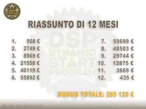 ▶ DYNAMIC START PROGRAM (DSP) - DXN Róbert Končal it - YouTube