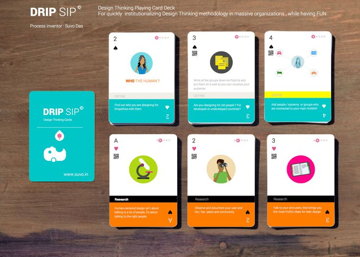 DRIP SIP : Design Thinking Playing Card Deck : A Process Invention | suvo