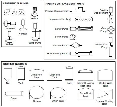 tipos de diagramas de proceso formaci u00f3n y consultor u00eda