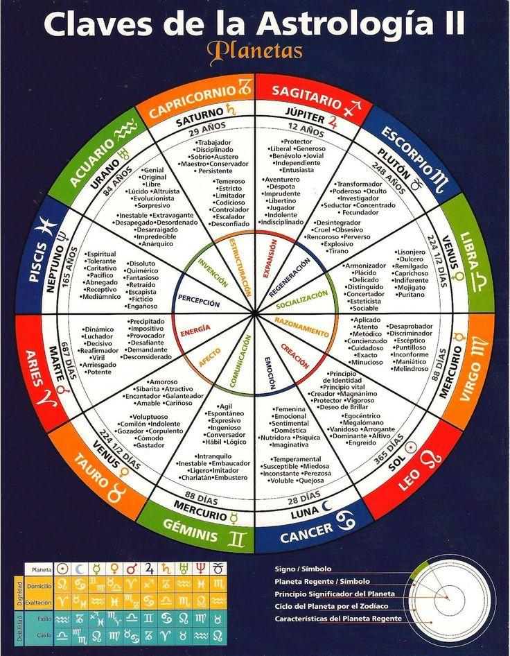 Astrologia.jpg (1244×1600)