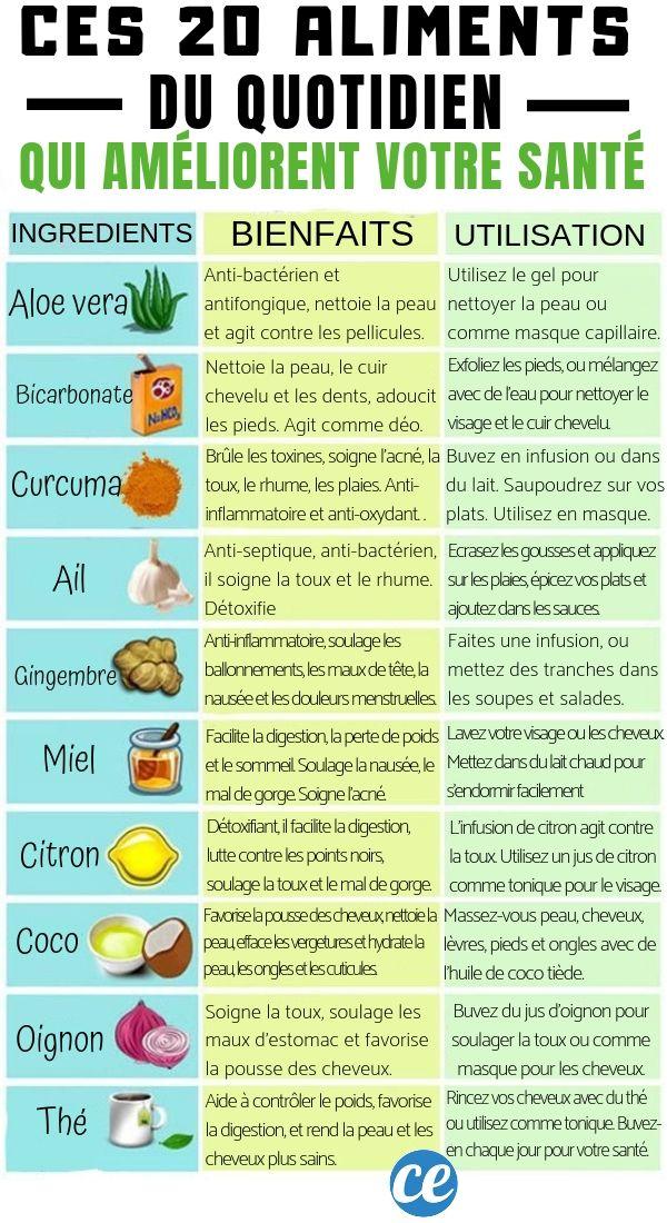 Les 20 Meilleurs Aliments Pour La Santé (Que Vous Avez Déjà Dans Vos Placards).