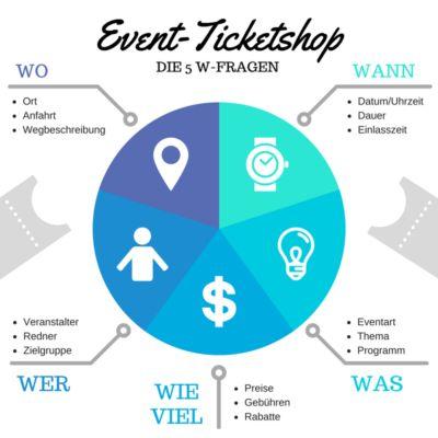 2017-02-16_Event Ticketshop W-Fragen