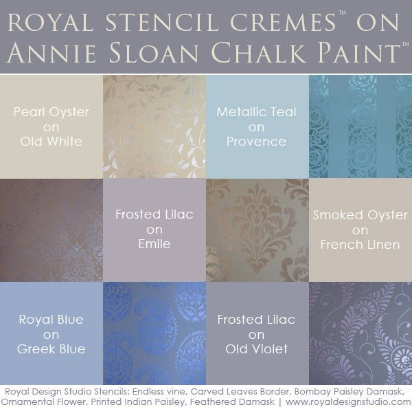 The Best Stencil Paint Now in 8 New Metallic Colors | Royal Design Studio | Stencil Cremes with Annie Sloan Chalk Paint