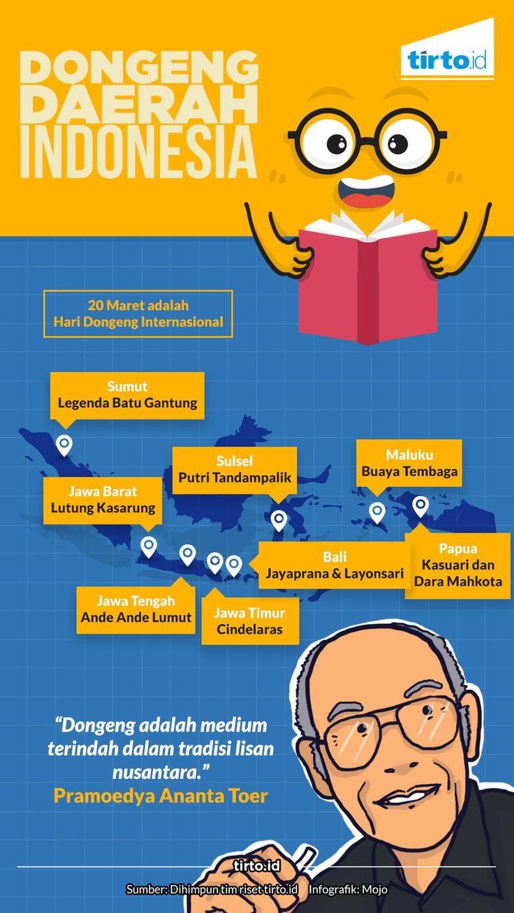 25 Ide Teratas Tentang Dongeng Di Pinterest Google
