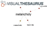 mel·an·chol·y   [mel-uhn-kol-ee] Show IPA noun, plural mel·an·chol·ies, adjective  noun  1.  a gloomy state of mind, especially when habitual or prolonged; depression.  2.  sober thoughtfulness; pensiveness.  3.  Archaic .  a.  the condition of having too much black bile, considered in ancient and medieval medicine to cause gloominess and depression.  b.  black bile.