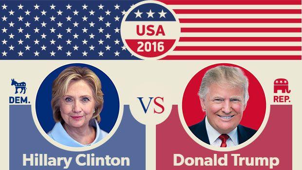 GRAFIK Få overblik over Trump og Clintons holdninger Økonomi, terrorbekæmpelse og indvandring. Få et overblik over hvad to præsidentkandidater egentlig mener om flere af de varme emner i den amerikanske valgkamp.