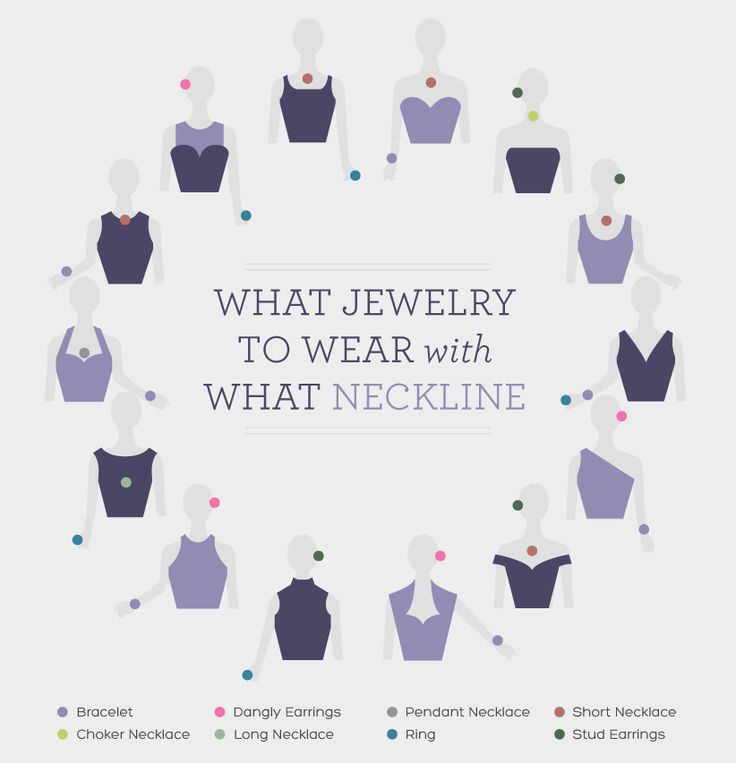 From Statement Jewelry to Delicate Pieces; Choosing Jewelry to Complement Your…