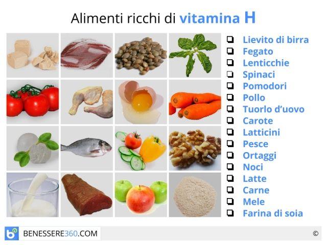 La biotina o vitamina H è una vitamina idrosolubile del gruppo B. Ricca di proprietà benefiche per l'organismo va assunta con gli alimenti. Dove si trova? In quali dosi è consigliata per evitare rischi di carenza?