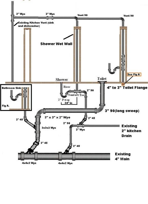 Plumbing Diagram Plumbing Bathroom Remodel Master