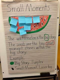 Small Moments Anchor chart -- could also use for main idea and details!