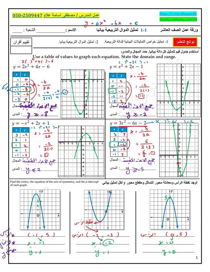 ورقة عمل تمثيل الدوال التربيعية بيانيا مع الاجابات للصف العاشر مادة الرياضيات المتكاملة Chart Map Line Chart