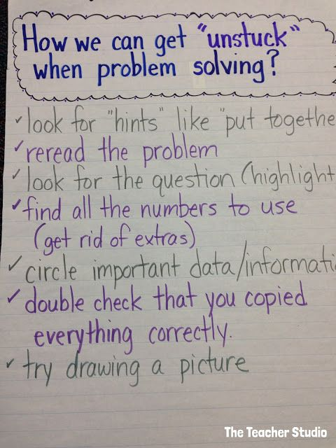 best math problem solving images teaching helping students navigate problem solving situations is a critical part of our job as math teachers