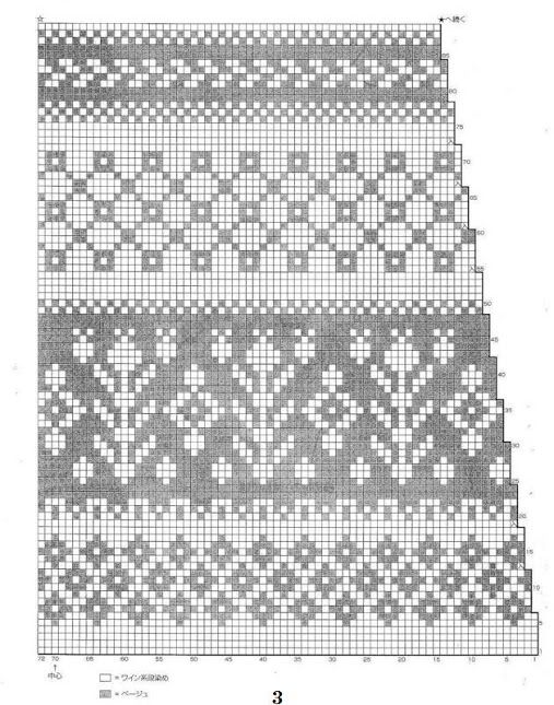 Žakardinis mezgimas 1