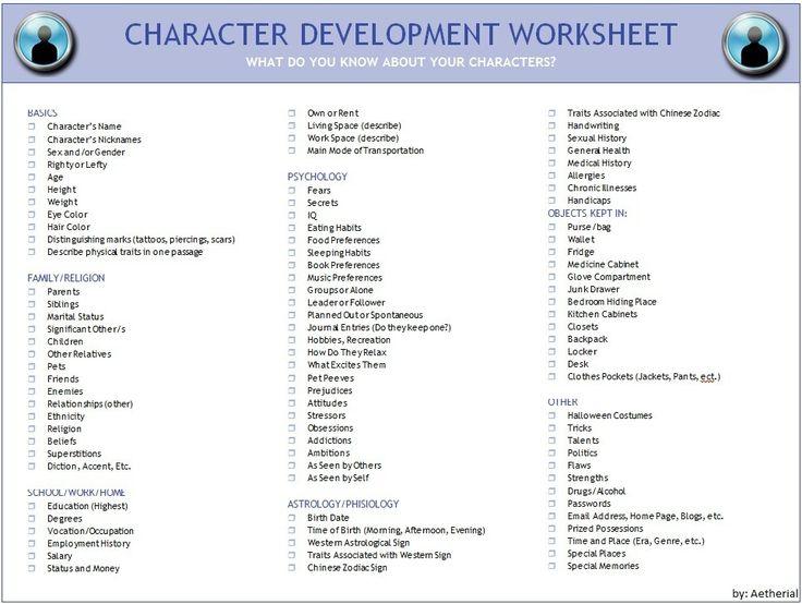 Aether's Travel Blog : Character Development Worksheet