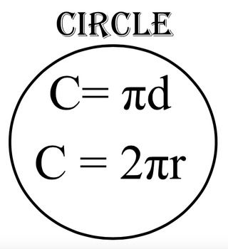 These posters serve as a visual aids for students working with area/circumference formulas for basic geometric shapes.   Included:   *area of a circle  *circumference of a circle  *area of a parallelogram *area of a triangle *area of a trapezoid  I copy them onto a colorful piece of card stock, laminate, then hang on the wall.