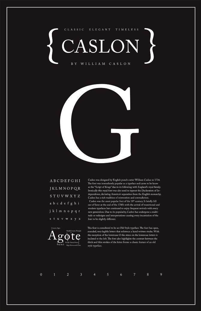 Inglaterra / Tipografía CASLON (S.XVIII) Romana de transición