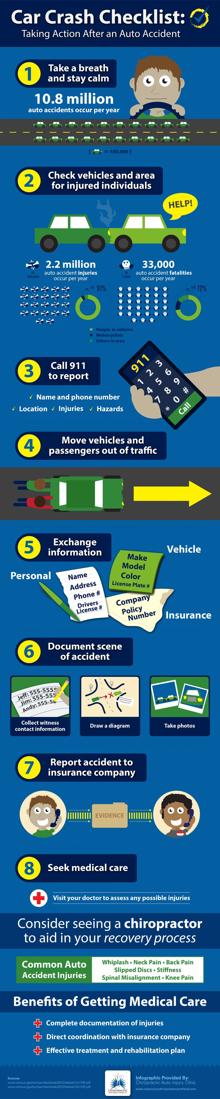 Car Crash Checklist: Taking Action After an Auto Accident