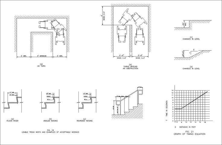 227 best images about  u3010cad drawings download u3011cad blocks
