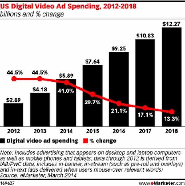 Beyond the Crystal Screen: A Glimpse to the Future of Digital Advertising  #DigitalAdvetising #AdvertisingFuture