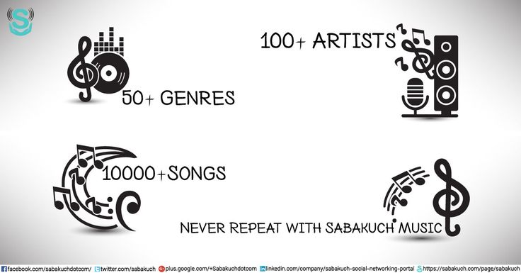 100+ Artists  50+ Genres 10000+ Songs  Never Repeat with Sabakuch Music http://dld.bz/fD82X #music #mp3 #songs #sabakuch