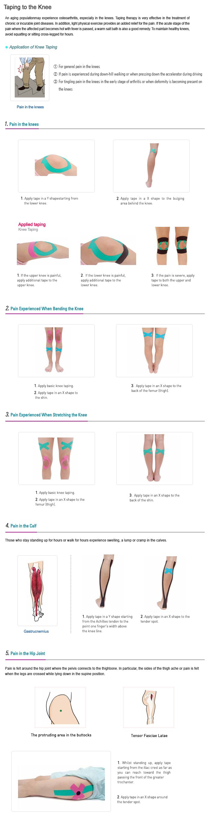 Knee pain diagnosis chart - In Honor Of Athletic Trainers Month Shout Out To All Of Them Out There That S For The Tape Jobs College Pinterest Knee Pain Athletic Trainer
