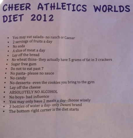 cheer athletics cheetahs diet that contributed to them winning worlds. Planning to start this tomarrow!