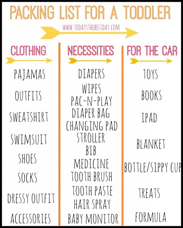 Packing List For A Toddler 822x1024 Activities For Kids