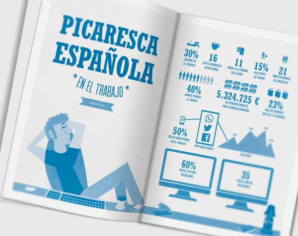 Infografía *Picaresca Española* by Paul Smile, via Behance